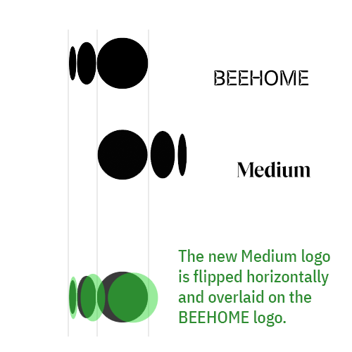 BEEHOME logo Vs. Medium logo